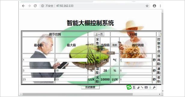 物聯網培訓智能農業大棚項目