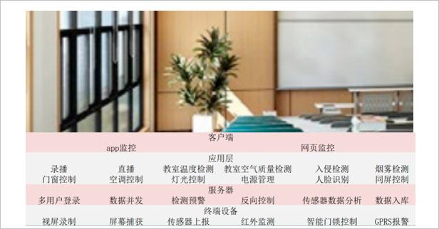 物聯網培訓智慧教室項目