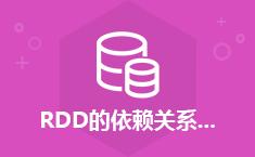 RDD的依赖关系、Stage划分、任务的生成、自定义排序